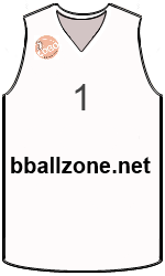 team-jerseys-front