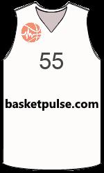 Club's jerseys