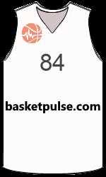 team-jerseys-front